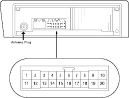 honda fit stereo wiring diagram wiring diagrams and schematics 2017 honda crv android dvd player gps tv wifi 3g bt honda radio wire plug diagrams