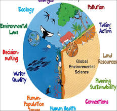what is the relationship of environmental science engineering