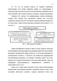 Аналитическая индивидуальная психологическая коррекция А Адлера  Реферат Аналитическая индивидуальная психологическая коррекция А Адлера 6