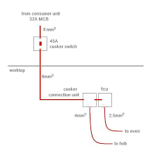 cooker wiring diagrams uk wiring diagram cooker socket wiring diagram