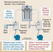 making sense of the nec s rules on industrial controls 2 or 3 power supply or isn t installed in accordance the requirements of art 727 the circuit has to be classified as a class 1 circuit