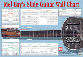 bass scales wall chart guitar scale wall chart pdf guitar tuning chords chart blues