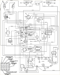 kubota rtv 1100 wiring diagram sources kubota b7100 schematics kubota t1760 wiring diagram line schematic diagram \u2022