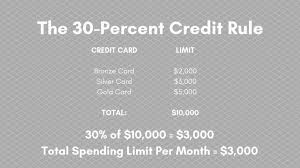 30 Percent Credit Rule Could Help Boost Your Credit Score