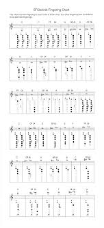 Finger Chart Guitar Notes Clarinet Fingering Chart