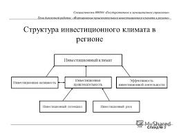 Презентация на тему МИНИСТЕРСТВО ОБРАЗОВАНИЯ И НАУКИ РОССИЙСКОЙ  3 Слайд 3 Специальность Государственное и муниципальное управление Тема дипломной работы