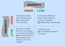 Defect Severity Chart What Is The Difference Between Severity And Priority