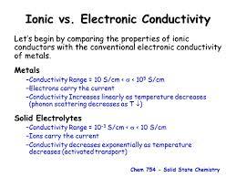conductivity chemistry. electronic conductivity chemistry s