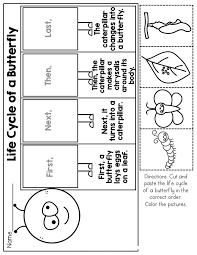 Life Cycle of a Butterfly | Crafts and Worksheets for Preschool ...