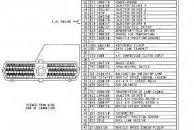 dodge neon fuse box diagram x tractor repair 2002 dodge durango engine problems also wiring diagram 1995 neon moreover warn winch parts diagram as