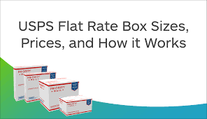 Fedex One Rate Chart Usps Flat Rate Box Sizes Prices And How It Works Updated