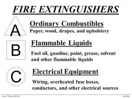fire extinguisher training ppt download Fuse Box Fire Extinguisher Label a b c fire extinguishers ordinary combustibles paper, wood, drapes, and upholstery flammable liquids fuel Fire Extinguisher Instruction Label