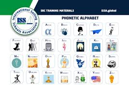 I invite them to spell car plate numbers during vacation with their parents. Quiz Issa International Sailing School Association English
