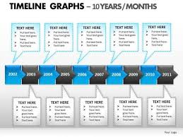 Powerpoint Slide Designs Editable Timeline Graphs Ppt