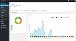 Wordpress Gantt Chart Plugin How To Use Wordpress For Project Management Elegant Themes