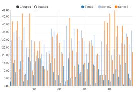 Nvd3 Horizontal Bar Chart File Readme Documentation For Chartx 1 0 0