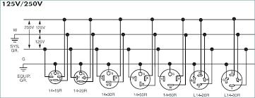 220v generator plug wiring diagram wiring diagram colors schematic 220v generator plug wiring diagram plug wiring diagram application wiring diagram today generator plug wiring diagram