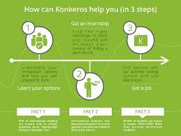 konkeros how it works