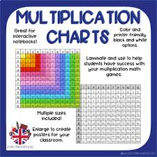 Interactive 100 Chart Free Multiplication Charts For Interactive Notebooks
