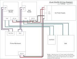 cushman turf truckster wiring diagram