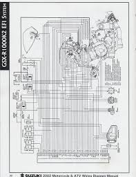 2006 suzuki gsxr 1000 wiring diagram schematics and wiring diagrams 2005 suzuki gsxr 1000 wiring diagram diagrams and schematics