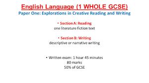 Higher english imaginative essay ideas mfacourses web fc com Essay On The  Time Management Bbc bitesize