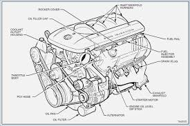 front view of a v8 engine diagram wiring diagram value v8 engine diagram wiring diagram datasource front view of a v8 engine diagram