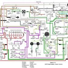 electrical wiring diagram for car nodasystech com electrical automotive electrical wiring diagram nodasystech com