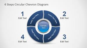 Powerpoint Chevron Template 4 Steps Circular Chevron Powerpoint Diagram Diagrams Diagram