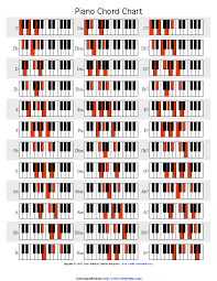 All Piano Chords Chart 77 Most Popular Piano Chrod Chart