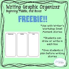 Story Template Beginning Middle End Writing Template Beginning Middle End Boxes By Forever