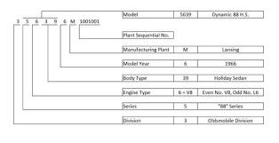 1966 Oldsmobile Vin Decoding Models Options