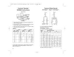 Cyclone Bender B2000 Instructions Typical Offset Bends