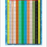 421a Refrigerant Chart Design Innovation