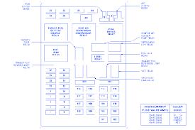 ford f150 1999 fuse box block circuit breaker diagram carfusebox ford f150 fuse box location ford f150 1999 fuse box block circuit breaker diagram