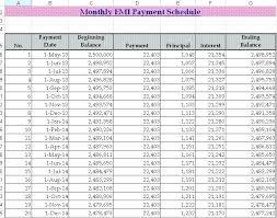 loan amortization calculator commercial loan amortization schedule excel repayment calculator
