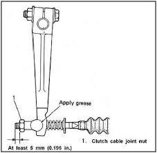 harley shovel dyna s ignition wiring diagram home design ideas Dyna Ignition Wiring suzuki samurai ignition wiring diagram wiring diagram dyna coil wiring diagram for suzuki dyna coil wiring dyna ignition wiring