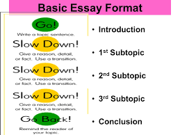 day whole essay outline body paragraph outline ppt 14 basic essay format introduction 1 st subtopic 2 nd subtopic 3 rd subtopic conclusion