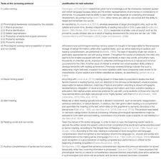 evaluation essay topic basketball