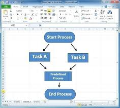 Website Flowchart Template Editable Flow Chart Powerpoint Template 698334580904 Fillable