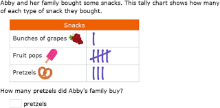 Ixl Interpret Tally Charts 1st Grade Math