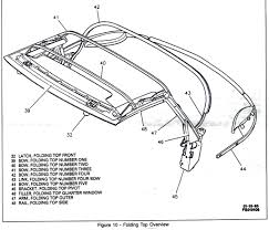 1024x876 how to convertible top replacement long