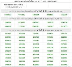 Thai Lottery Chart Clue Thai Lottery Result Today Live Full Chart 17 Jan 2018 Must