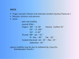 Finger Rom Chart Hand Injuries By Dr Sunil C