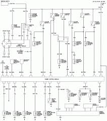honda civic wiring diagram wiring diagram honda civic fuse box diagram wiring diagrams