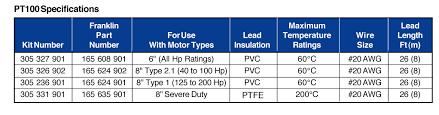 Product Option Pt100 Temperature Sensors Franklin Aid