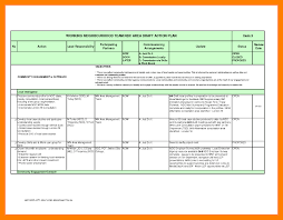 Certified Payroll Forms Excel Format Method Payroll Change Form