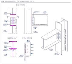 Whats The Difference Between Secondary Beam And Main Beam