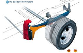 Rl Suspension System Morryde Products