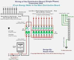 fish house wiring diagrams wiring schematics and wiring diagrams Residential Electrical Wiring Diagrams at Fish House Wiring Diagram
